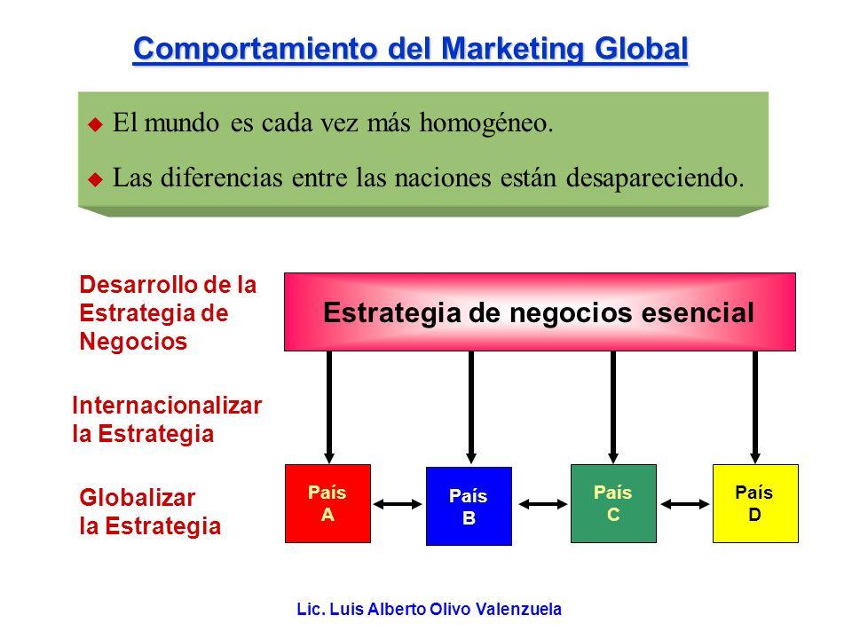 Lic. Luis Alberto Olivo Valenzuela Comportamiento del Marketing Global Estrategia de negocios esencial País A País B País C País D Desarrollo de la Es