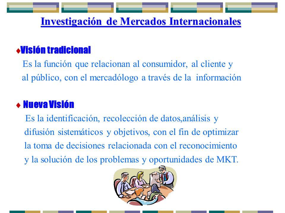 Visión tradicional Es la función que relacionan al consumidor, al cliente y al público, con el mercadólogo a través de la información Nueva Visión Es