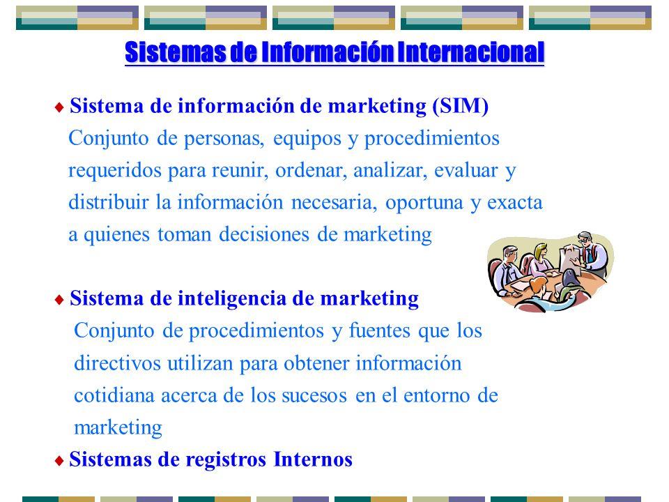 Sistema de información de marketing (SIM) Conjunto de personas, equipos y procedimientos requeridos para reunir, ordenar, analizar, evaluar y distribu