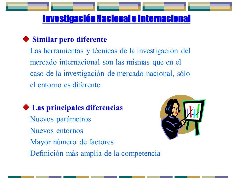 Investigación Nacional e Internacional Similar pero diferente Las herramientas y técnicas de la investigación del mercado internacional son las mismas