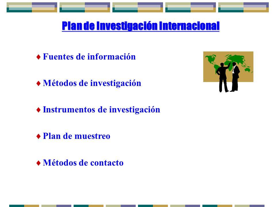 Plan de Investigación Internacional Fuentes de información Métodos de investigación Instrumentos de investigación Plan de muestreo Métodos de contacto