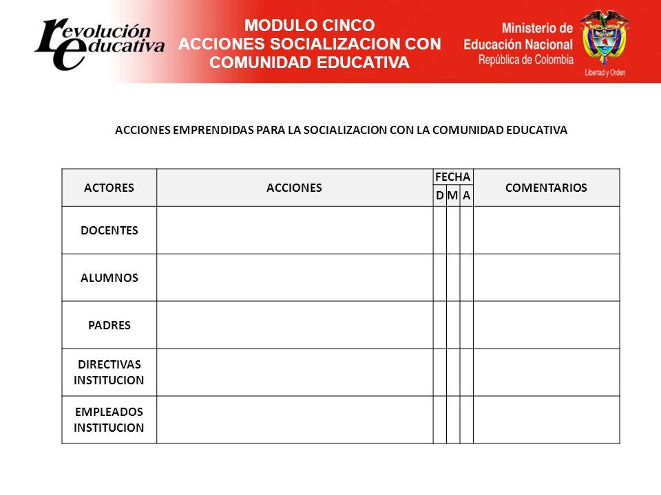 MODULO CINCO ACCIONES SOCIALIZACION CON COMUNIDAD EDUCATIVA ACCIONES EMPRENDIDAS PARA LA SOCIALIZACION CON LA COMUNIDAD EDUCATIVA ACTORESACCIONES FECH