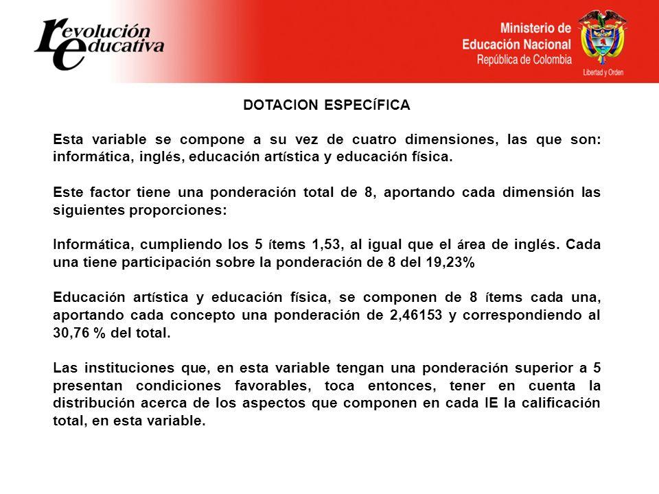 DOTACION ESPEC Í FICA Esta variable se compone a su vez de cuatro dimensiones, las que son: inform á tica, ingl é s, educaci ó n art í stica y educaci