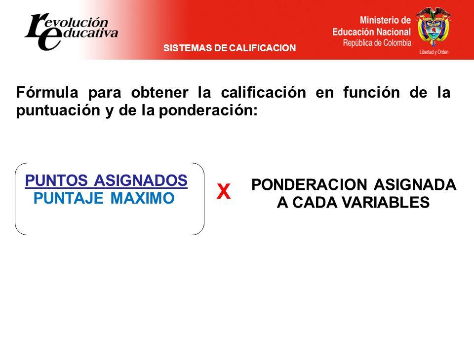 SISTEMAS DE CALIFICACION Fórmula para obtener la calificación en función de la puntuación y de la ponderación: PUNTOS ASIGNADOS PUNTAJE MAXIMO X PONDE