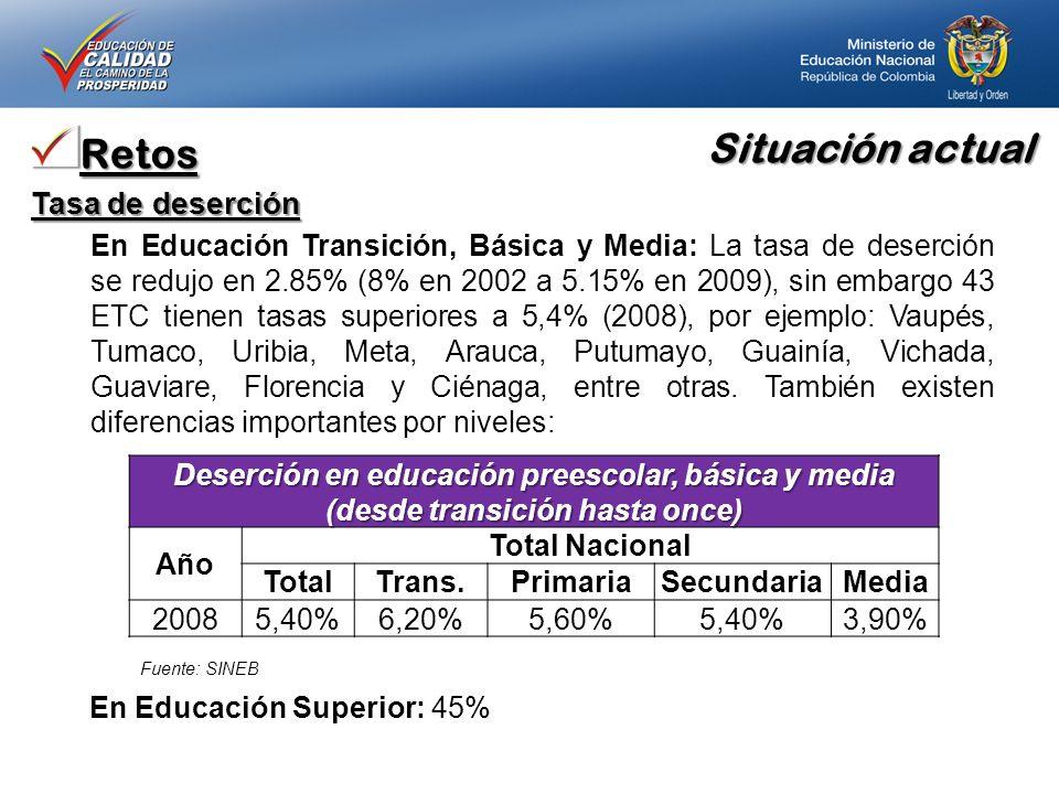 Situación actual Retos Tasa de deserción En Educación Transición, Básica y Media: La tasa de deserción se redujo en 2.85% (8% en 2002 a 5.15% en 2009), sin embargo 43 ETC tienen tasas superiores a 5,4% (2008), por ejemplo: Vaupés, Tumaco, Uribia, Meta, Arauca, Putumayo, Guainía, Vichada, Guaviare, Florencia y Ciénaga, entre otras.