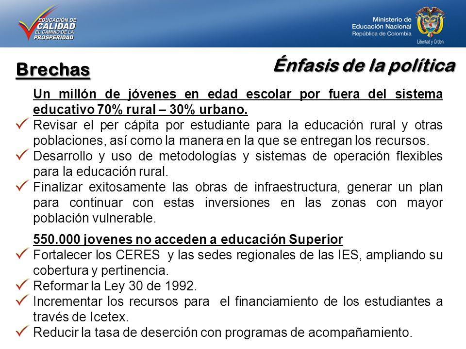 Énfasis de la política Brechas Un millón de jóvenes en edad escolar por fuera del sistema educativo 70% rural – 30% urbano. Revisar el per cápita por
