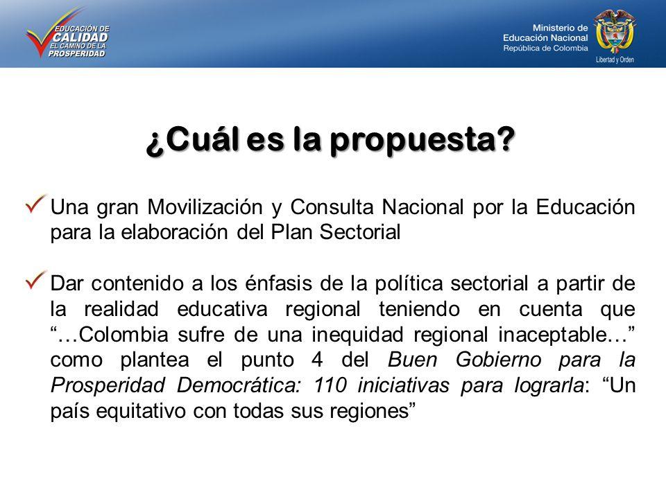 ¿Cuál es la propuesta? Una gran Movilización y Consulta Nacional por la Educación para la elaboración del Plan Sectorial Dar contenido a los énfasis d