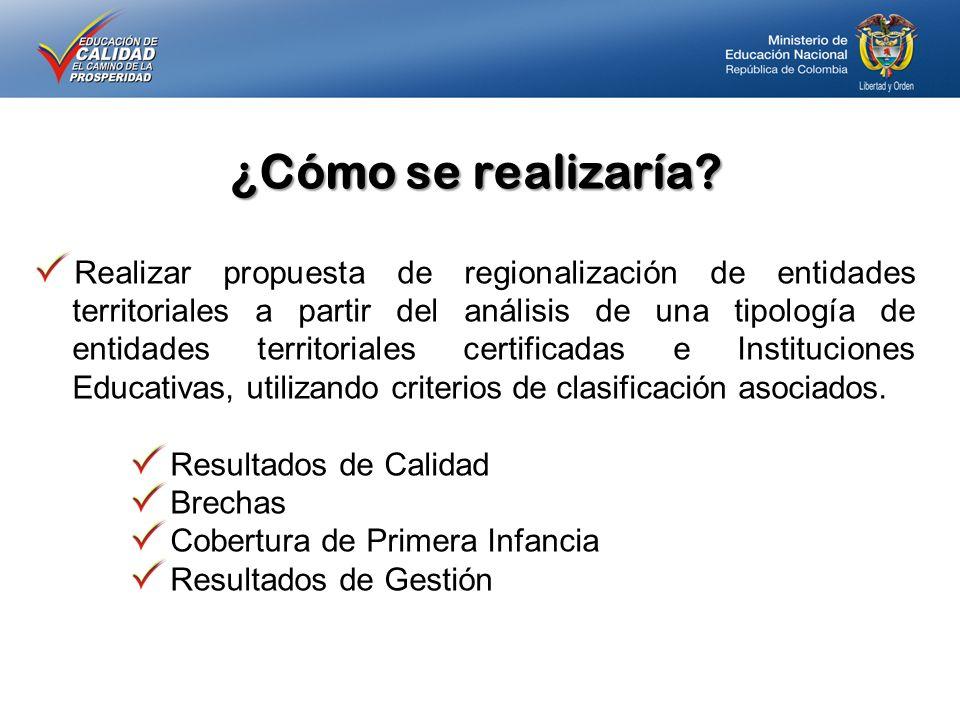 ¿Cómo se realizaría? Realizar propuesta de regionalización de entidades territoriales a partir del análisis de una tipología de entidades territoriale