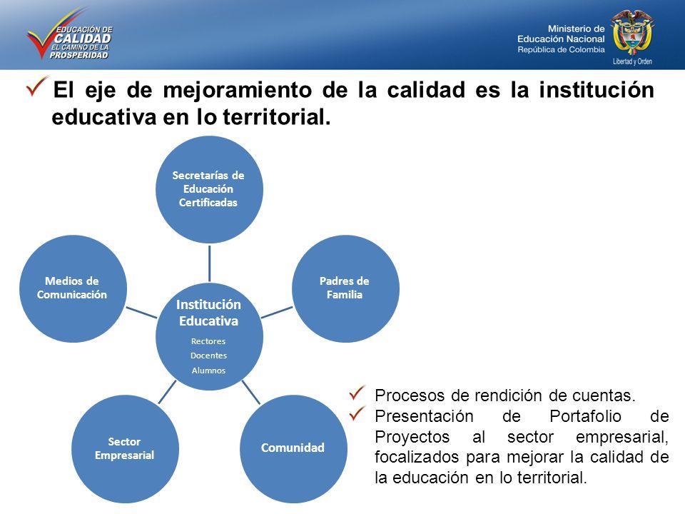 El eje de mejoramiento de la calidad es la institución educativa en lo territorial. Procesos de rendición de cuentas. Presentación de Portafolio de Pr
