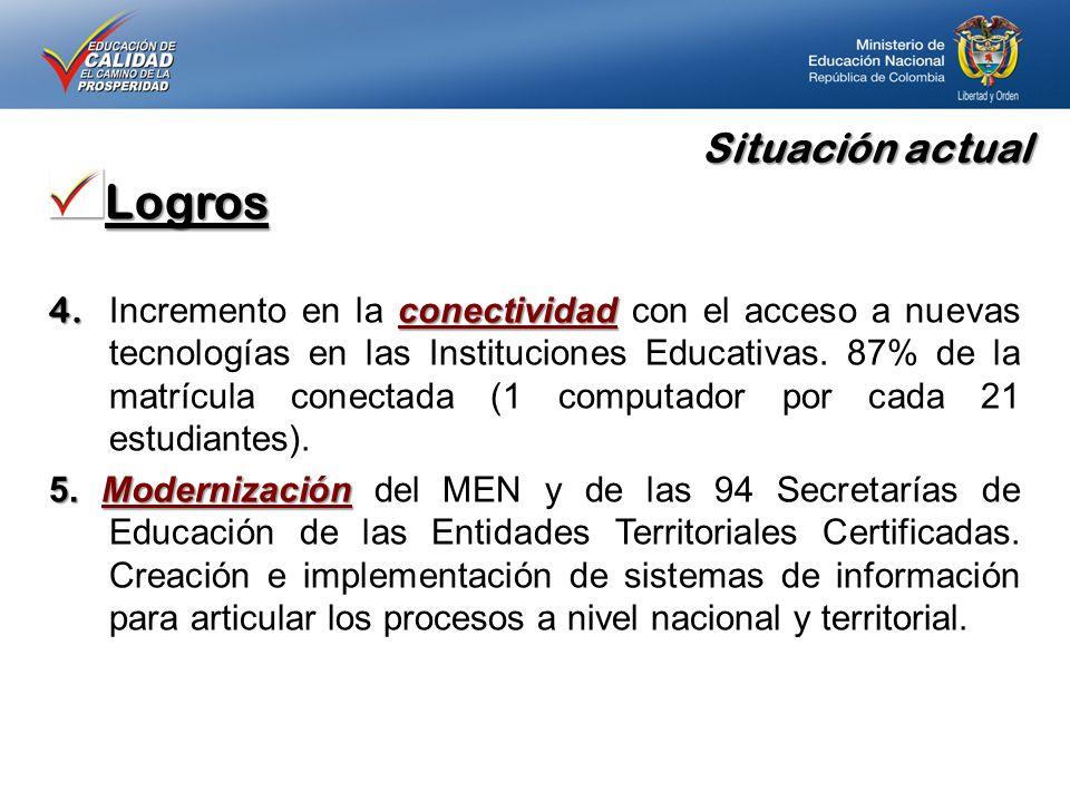 Logros 4. conectividad 4.