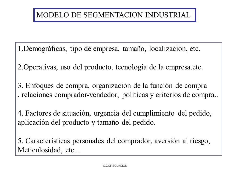 C.CONSOLACION MODELO DE SEGMENTACION INDUSTRIAL 1.Demográficas, tipo de empresa, tamaño, localización, etc. 2.Operativas, uso del producto, tecnología