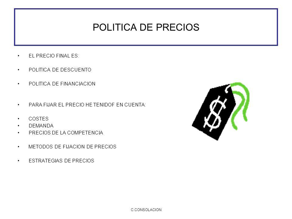 C.CONSOLACION POLITICA DE PRECIOS EL PRECIO FINAL ES: POLITICA DE DESCUENTO POLITICA DE FINANCIACION PARA FIJAR EL PRECIO HE TENIDOF EN CUENTA: COSTES