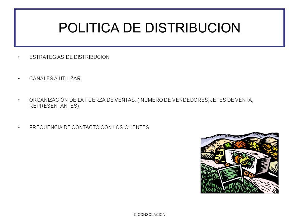 C.CONSOLACION POLITICA DE DISTRIBUCION ESTRATEGIAS DE DISTRIBUCION CANALES A UTILIZAR ORGANIZACIÓN DE LA FUERZA DE VENTAS. ( NUMERO DE VENDEDORES, JEF