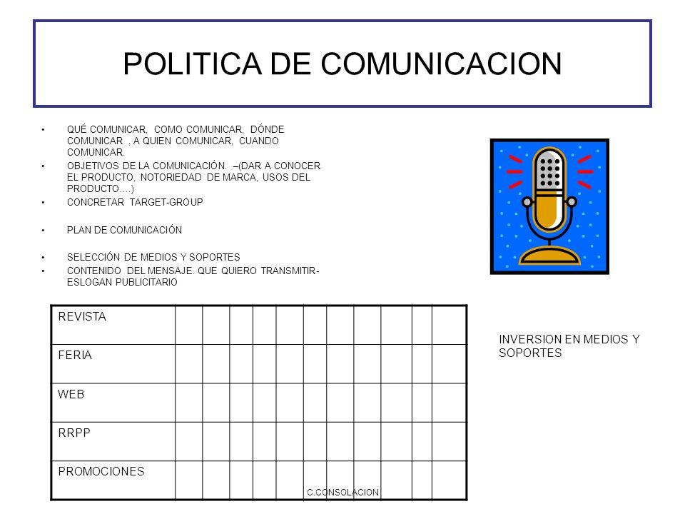 C.CONSOLACION POLITICA DE COMUNICACION QUÉ COMUNICAR, COMO COMUNICAR, DÓNDE COMUNICAR, A QUIEN COMUNICAR, CUANDO COMUNICAR. OBJETIVOS DE LA COMUNICACI