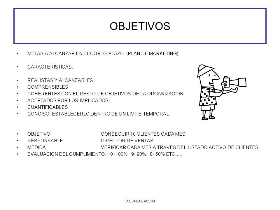 C.CONSOLACION OBJETIVOS METAS A ALCANZAR EN EL CORTO PLAZO. (PLAN DE MARKETING). CARACTERISTICAS: REALISTAS Y ALCANZABLES COMPRENSIBLES COHERENTES CON