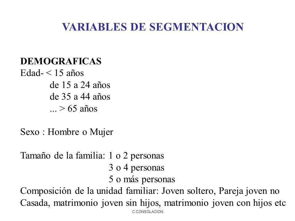 C.CONSOLACION VARIABLES DE SEGMENTACION DEMOGRAFICAS Edad- < 15 años de 15 a 24 años de 35 a 44 años... > 65 años Sexo : Hombre o Mujer Tamaño de la f
