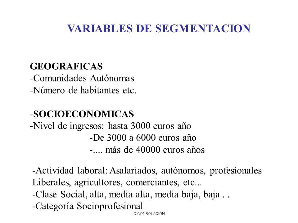 C.CONSOLACION VARIABLES DE SEGMENTACION GEOGRAFICAS -Comunidades Autónomas -Número de habitantes etc. -SOCIOECONOMICAS -Nivel de ingresos: hasta 3000