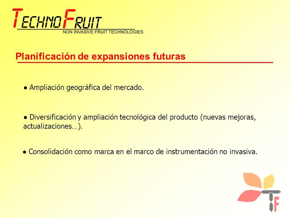 Planificación de expansiones futuras Ampliación geográfica del mercado. Diversificación y ampliación tecnológica del producto (nuevas mejoras, actuali
