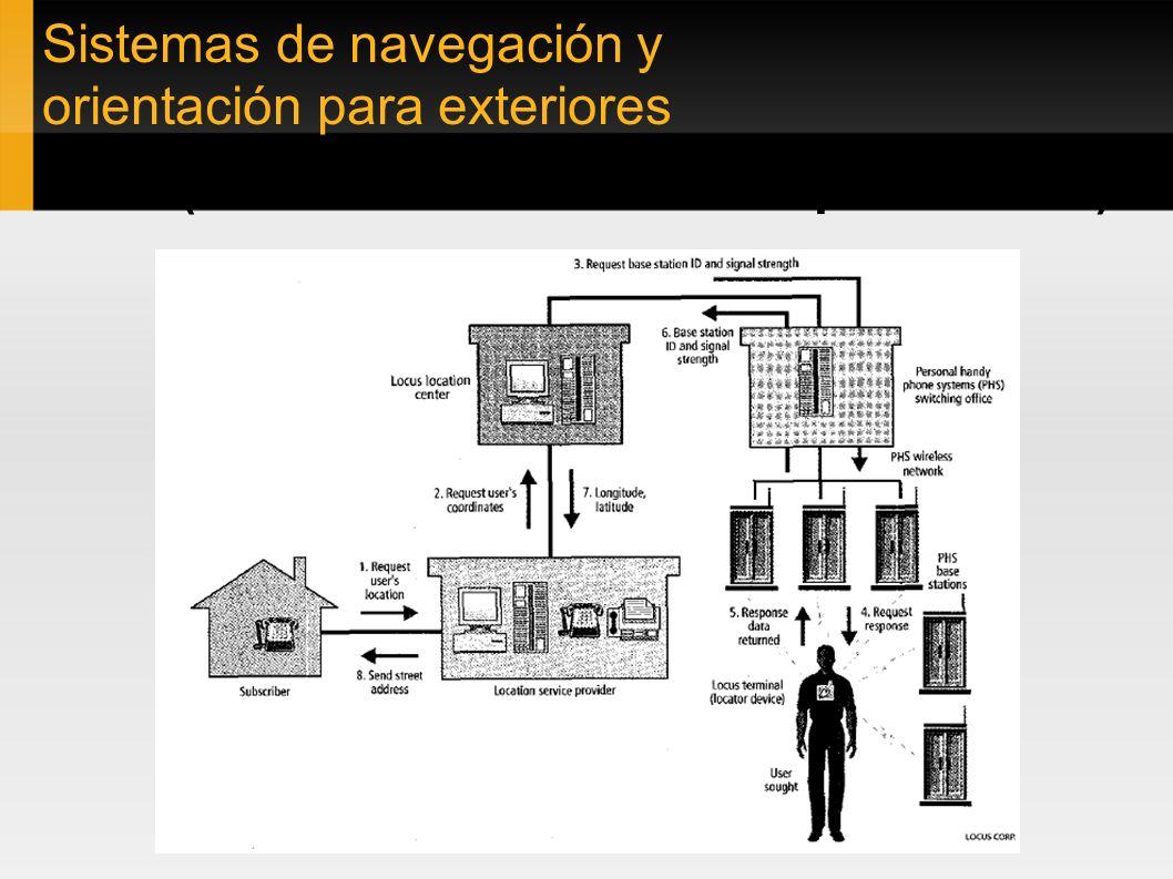 Sistemas de navegación y orientación para exteriores PLS (Sistemas Localizadores personales)