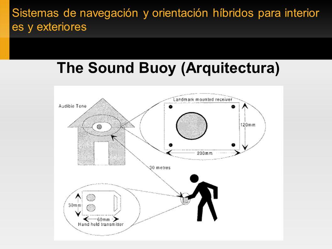 Sistemas de navegación y orientación híbridos para interior es y exteriores The Sound Buoy (Arquitectura)