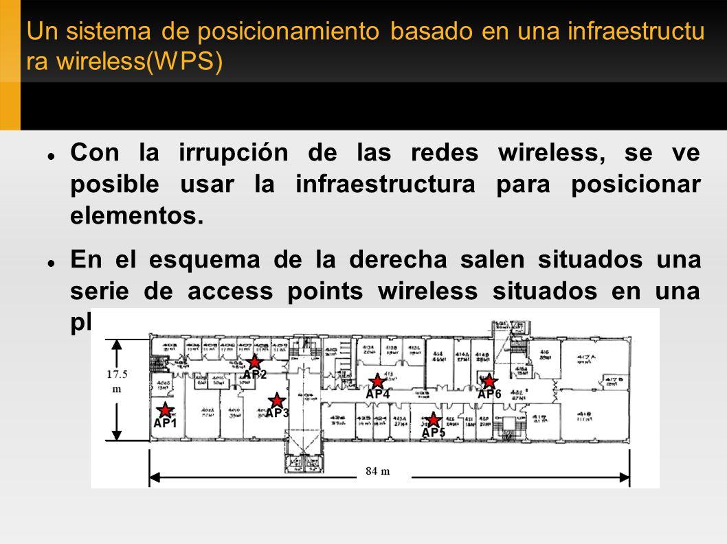 Un sistema de posicionamiento basado en una infraestructu ra wireless(WPS) Con la irrupción de las redes wireless, se ve posible usar la infraestructu
