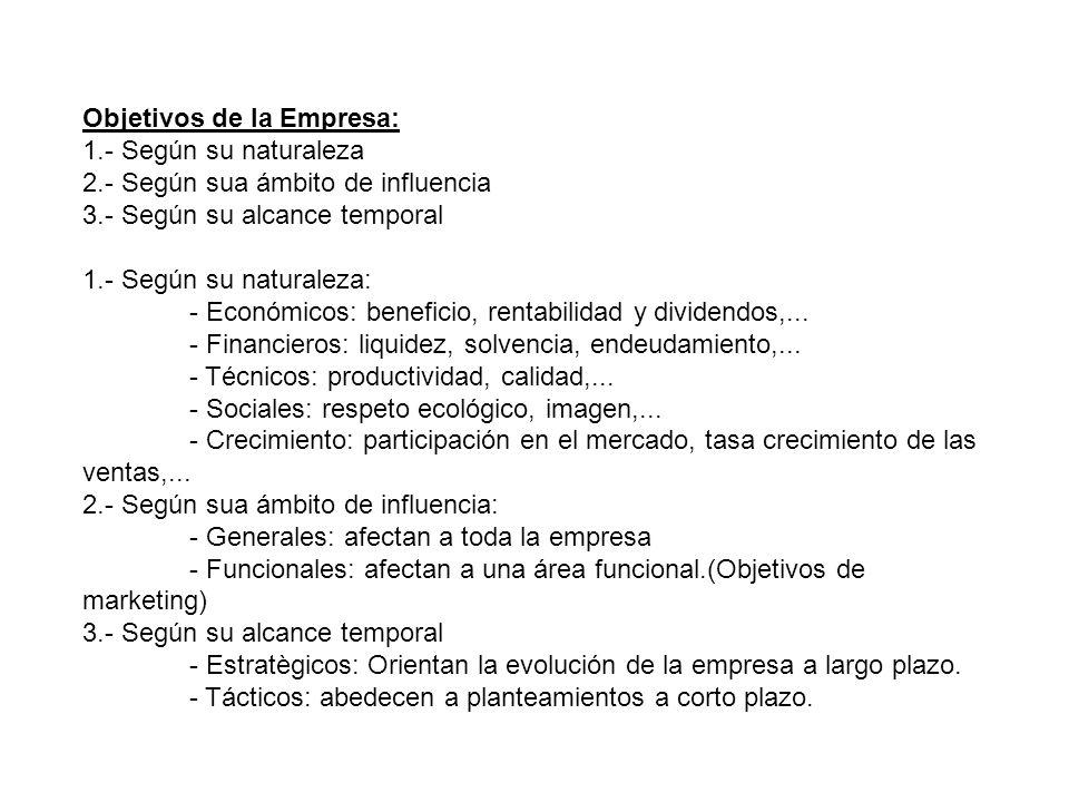 1.- Según su naturaleza: - Económicos: beneficio, rentabilidad y dividendos,... - Financieros: liquidez, solvencia, endeudamiento,... - Técnicos: prod