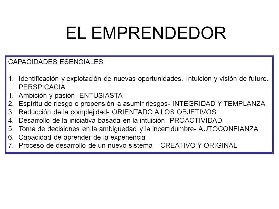 EL EMPRENDEDOR CAPACIDADES ESENCIALES 1.Identificación y explotación de nuevas oportunidades. Intuición y visión de futuro. PERSPICACIA 1.Ambición y p