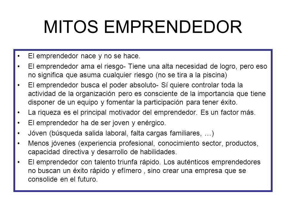 MITOS EMPRENDEDOR El emprendedor nace y no se hace. El emprendedor ama el riesgo- Tiene una alta necesidad de logro, pero eso no significa que asuma c