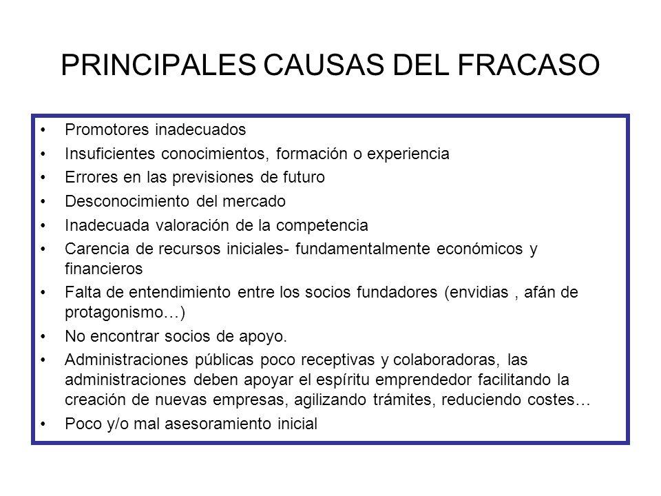 PRINCIPALES CAUSAS DEL FRACASO Promotores inadecuados Insuficientes conocimientos, formación o experiencia Errores en las previsiones de futuro Descon