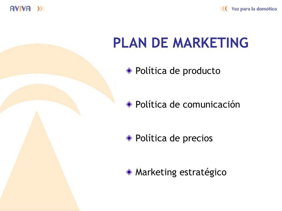 PLAN DE MARKETING Política de producto Política de comunicación Política de precios Marketing estratégico