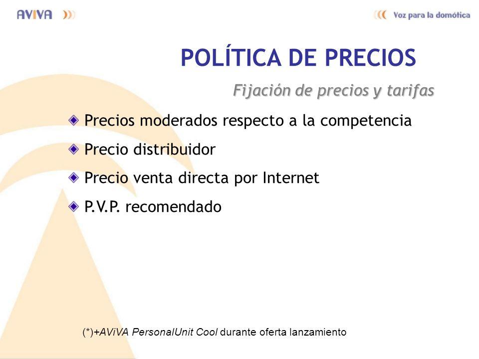 POLÍTICA DE PRECIOS Fijación de precios y tarifas Precios moderados respecto a la competencia Precio distribuidor Precio venta directa por Internet P.