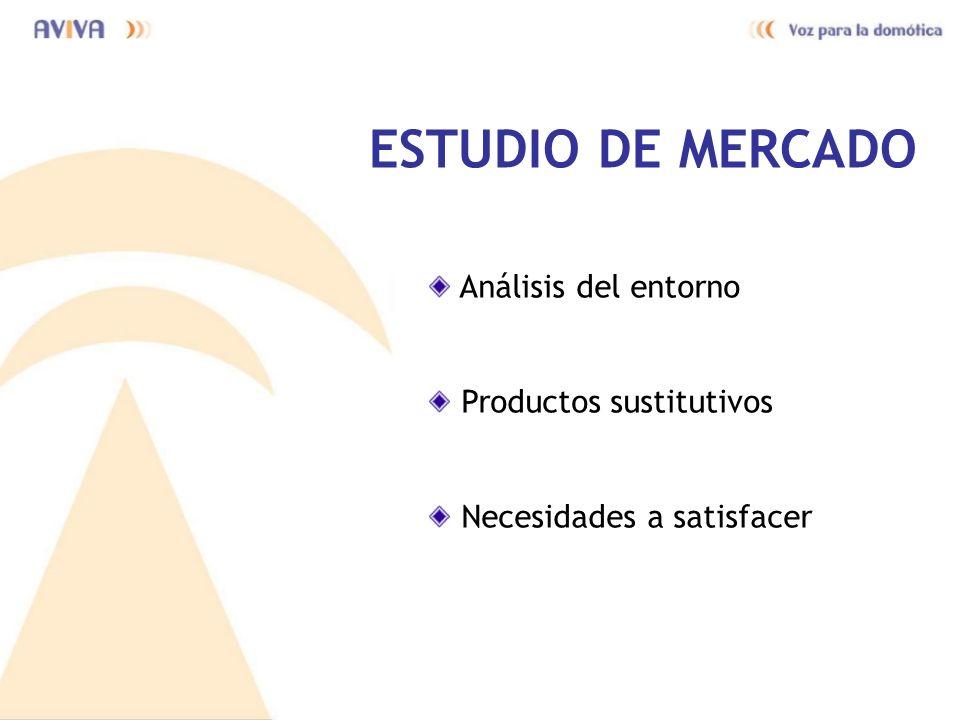 ESTUDIO DE MERCADO Análisis del entorno Productos sustitutivos Necesidades a satisfacer