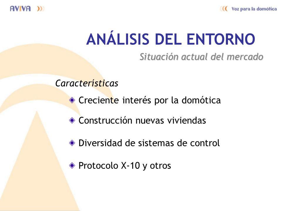 ANÁLISIS DEL ENTORNO Situación actual del mercado Características Creciente interés por la domótica Construcción nuevas viviendas Diversidad de sistem