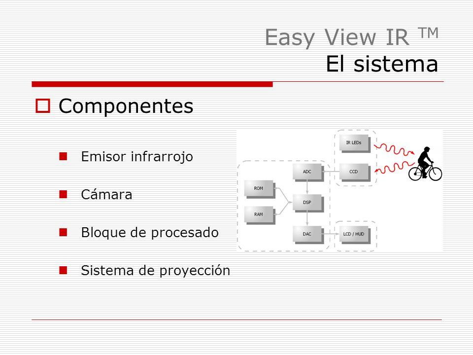 Easy View IR TM El sistema Componentes Emisor infrarrojo Cámara Bloque de procesado Sistema de proyección