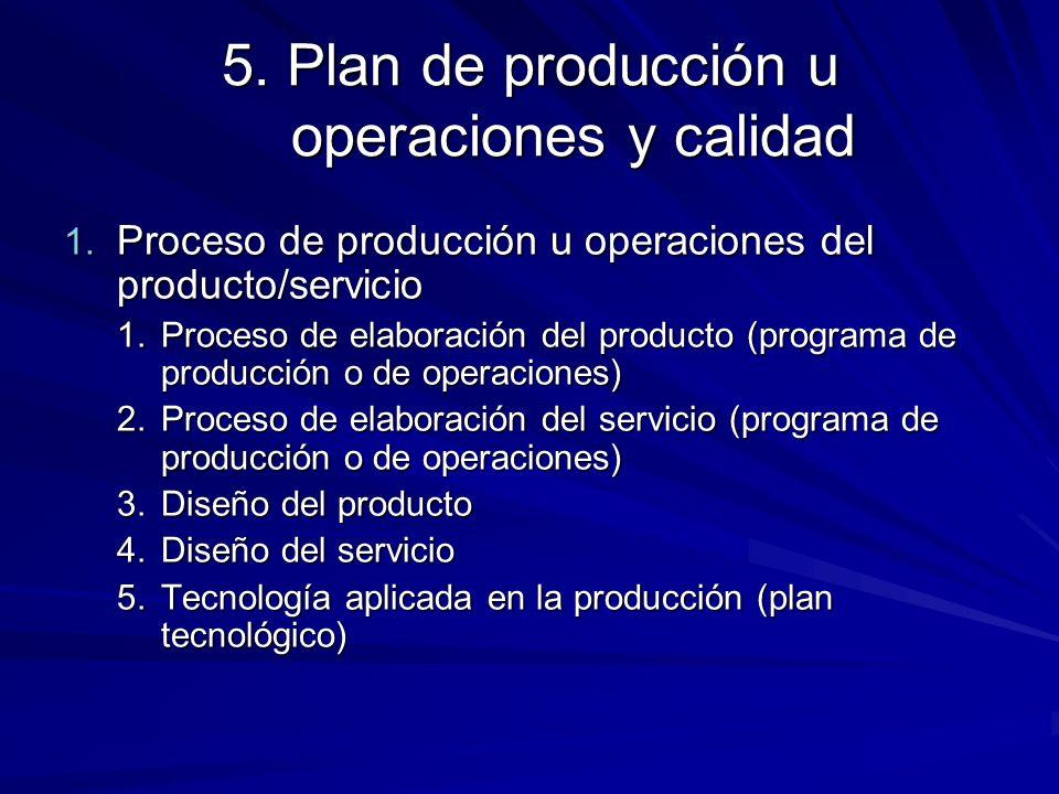 5. Plan de producción u operaciones y calidad 1. Proceso de producción u operaciones del producto/servicio 1.Proceso de elaboración del producto (prog