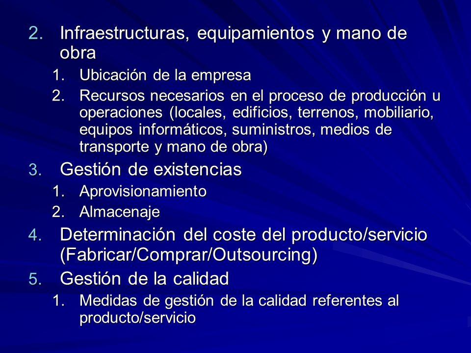 2.Infraestructuras, equipamientos y mano de obra 1.Ubicación de la empresa 2.Recursos necesarios en el proceso de producción u operaciones (locales, e