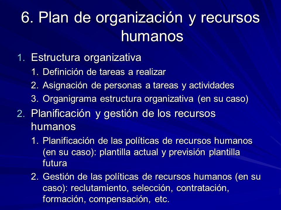 6. Plan de organización y recursos humanos 1. Estructura organizativa 1.Definición de tareas a realizar 2.Asignación de personas a tareas y actividade