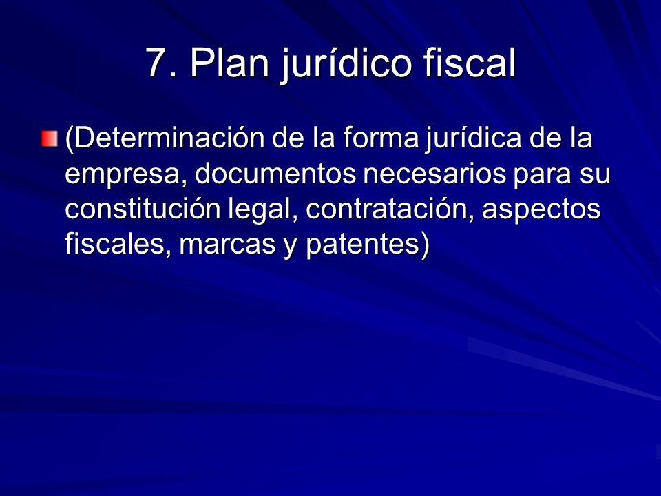 7. Plan jurídico fiscal (Determinación de la forma jurídica de la empresa, documentos necesarios para su constitución legal, contratación, aspectos fi