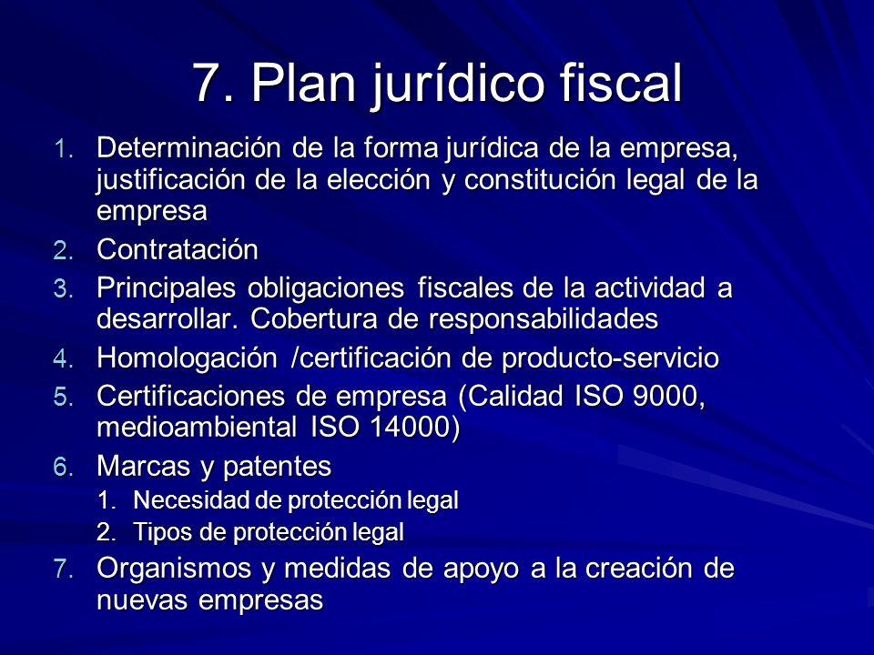 7. Plan jurídico fiscal 1. Determinación de la forma jurídica de la empresa, justificación de la elección y constitución legal de la empresa 2. Contra