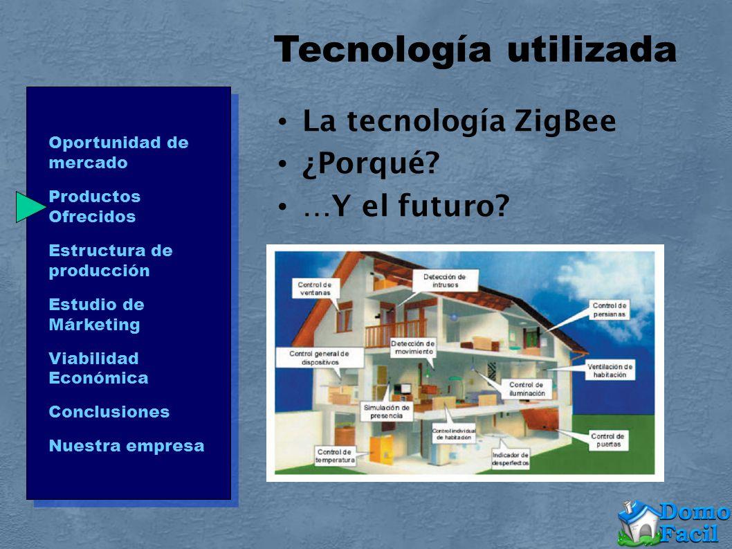 La tecnología ZigBee ¿Porqué? …Y el futuro? Oportunidad de mercado Productos Ofrecidos Estructura de producción Estudio de Márketing Viabilidad Económ