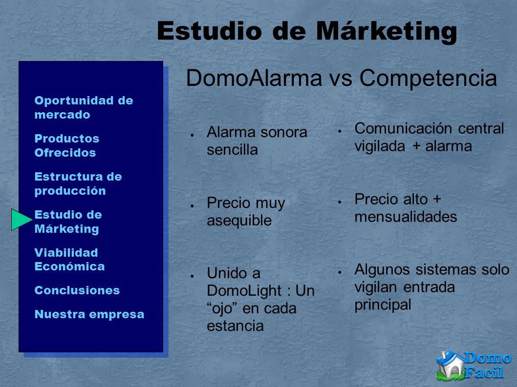 Oportunidad de mercado Productos Ofrecidos Estructura de producción Estudio de Márketing Viabilidad Económica Conclusiones Nuestra empresa Estudio de