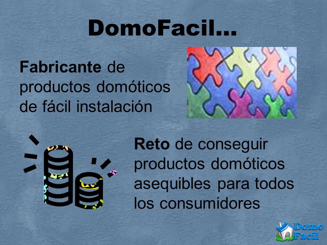 DomoFacil… Fabricante de productos domóticos de fácil instalación Reto de conseguir productos domóticos asequibles para todos los consumidores