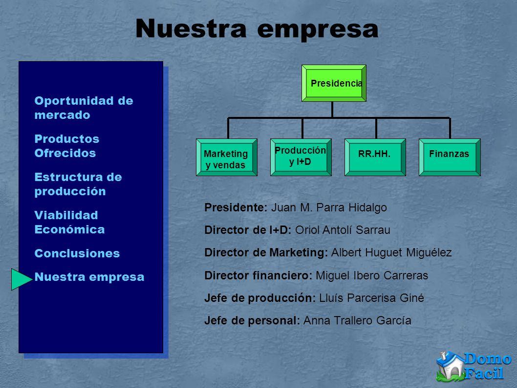Presidente: Juan M. Parra Hidalgo Director de I+D: Oriol Antolí Sarrau Director de Marketing: Albert Huguet Miguélez Director financiero: Miguel Ibero