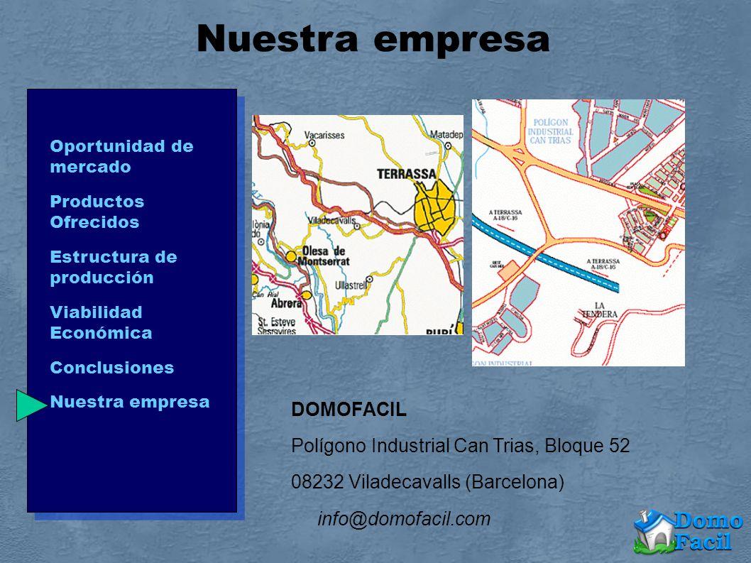 DOMOFACIL Polígono Industrial Can Trias, Bloque 52 08232 Viladecavalls (Barcelona) info@domofacil.com Oportunidad de mercado Productos Ofrecidos Estru