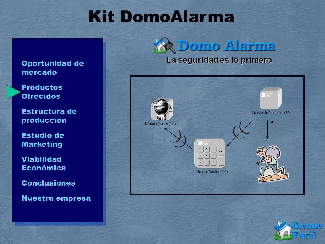 Módulo Alarma (MA) Sensor de Presencia (SP) Módulo Control (MC) 12 3 4 5 6 7 8 9 Acti var OK La seguridad es lo primero Kit DomoAlarma Oportunidad de