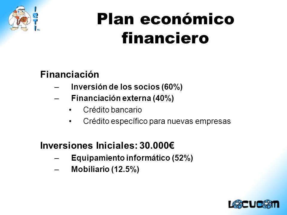 Financiación –Inversión de los socios (60%) –Financiación externa (40%) Crédito bancario Crédito específico para nuevas empresas Inversiones Iniciales