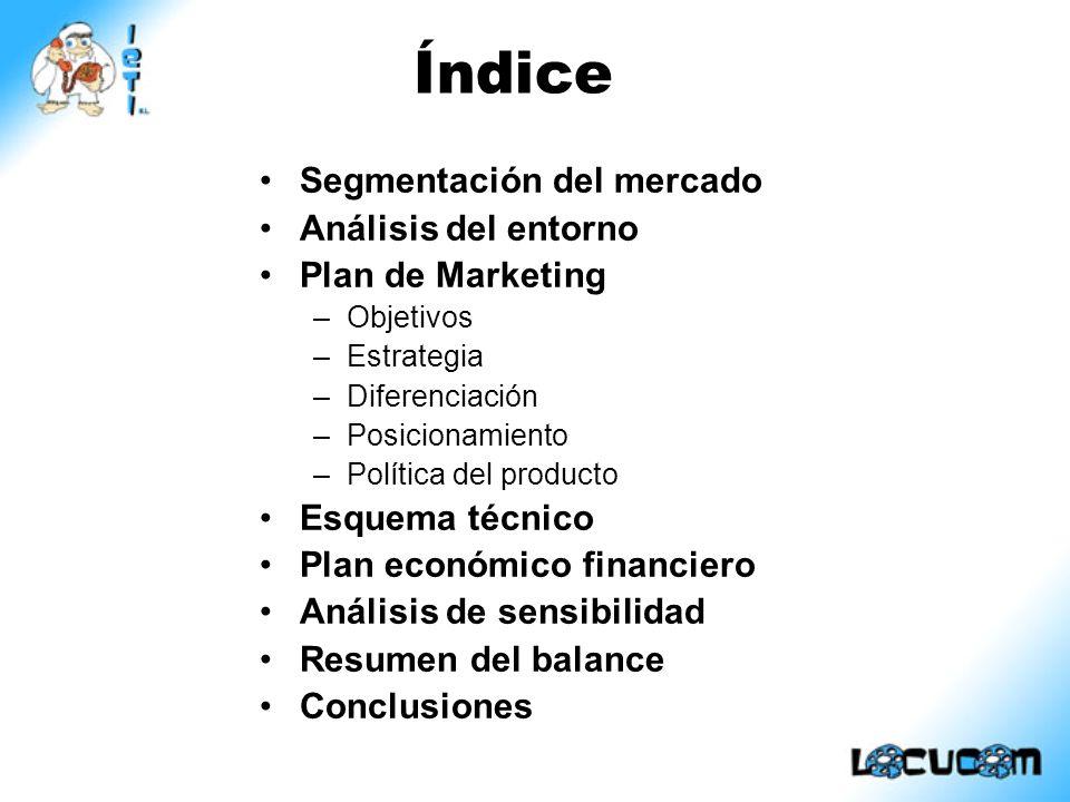 Segmentación del mercado Análisis del entorno Plan de Marketing –Objetivos –Estrategia –Diferenciación –Posicionamiento –Política del producto Esquema