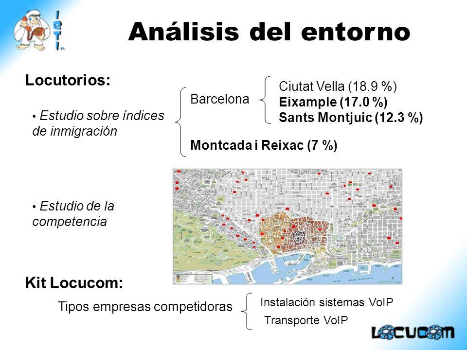 Ciutat Vella (18.9 %) Eixample (17.0 %) Sants Montjuic (12.3 %) Locutorios: Estudio de la competencia Barcelona Montcada i Reixac (7 %) Estudio sobre