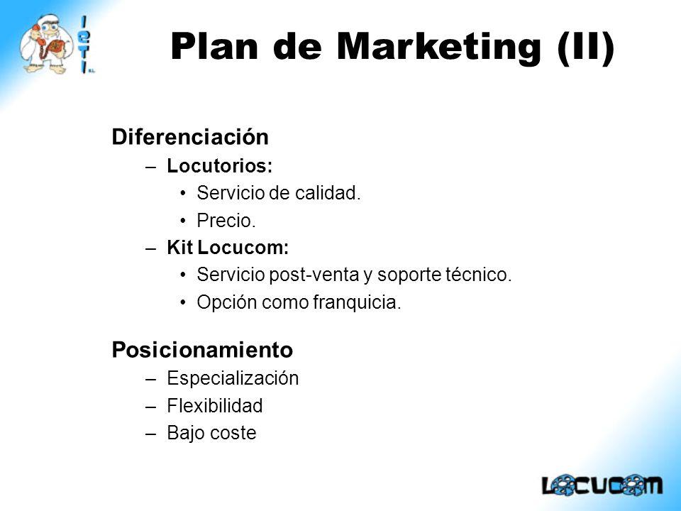 Diferenciación –Locutorios: Servicio de calidad. Precio. –Kit Locucom: Servicio post-venta y soporte técnico. Opción como franquicia. Posicionamiento