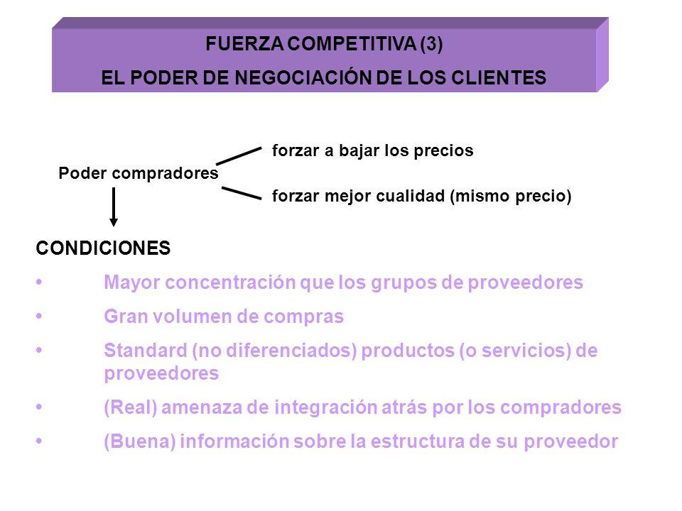 FUERZAS COMPETITIVAS (4) LA AMENAZA DE LA PRODUCTOS SUBSTITUTIVOS La viabilidad de productos substitutivos coloca un tope en los precios de los productos actuales de la industria EJEMPLOS Edulcorantevs.